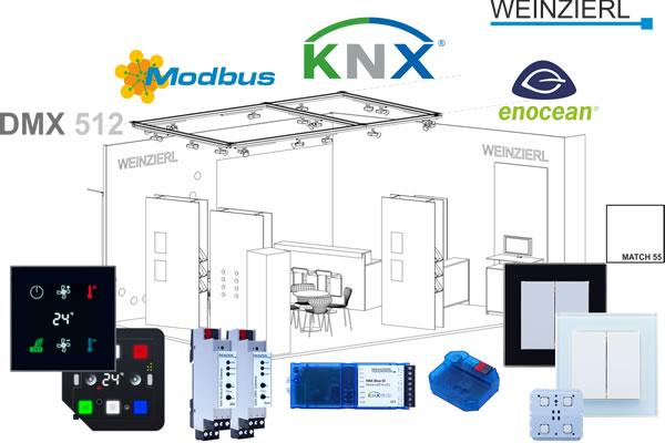 knx installation